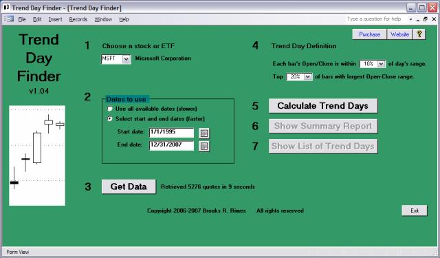 Trend Day Finder